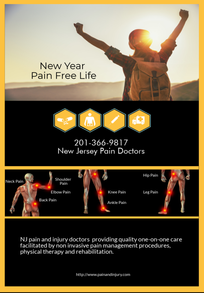 2018 Pain Free Life: Synergy Spinecare New Jersey